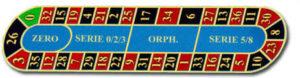 Online roulette burenspel